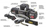 Smittybilt-98510-X2O-10-Comp-Gen2-Winch-Synthetic-Line-Diagram